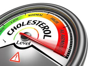 High Cholesterol Level Meter