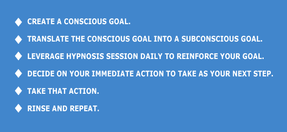 Goals using hypnosis six-point formula banner
