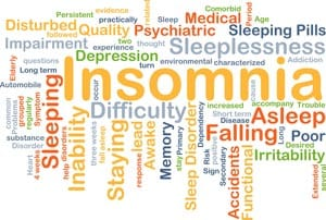Insomnia wordcloud Image