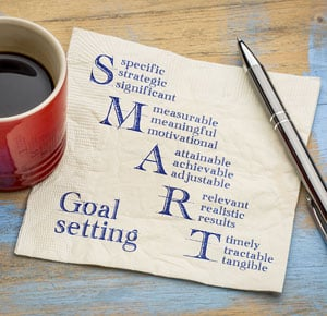 SMART Goals defined in various forms